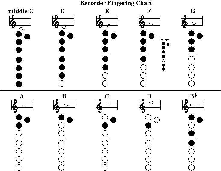Best Recorder Images On   Music Ed Music Education