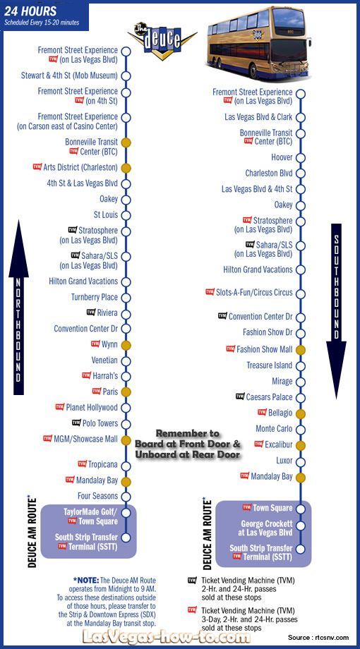 Las Vegas Deuce Route Map, 3 day pass for $20