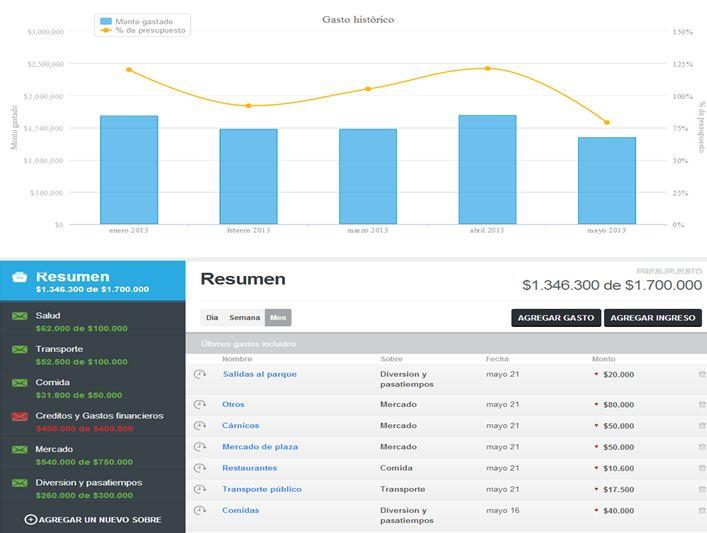 Organiza tus finanzas con los Sobres de Rocket www.rocket.com.co