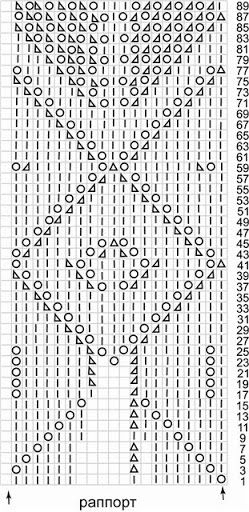 schematy wykorzystane przeze mnie - szydelkobean - Picasa Web Albums