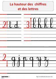 régularité dans les hauteurs des lettres et des chiffres