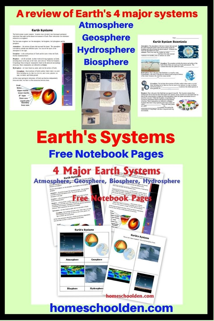 Earth S Systems Free Worksheets Earth System Science Interactive Science Notebook Homeschool Science Curriculum