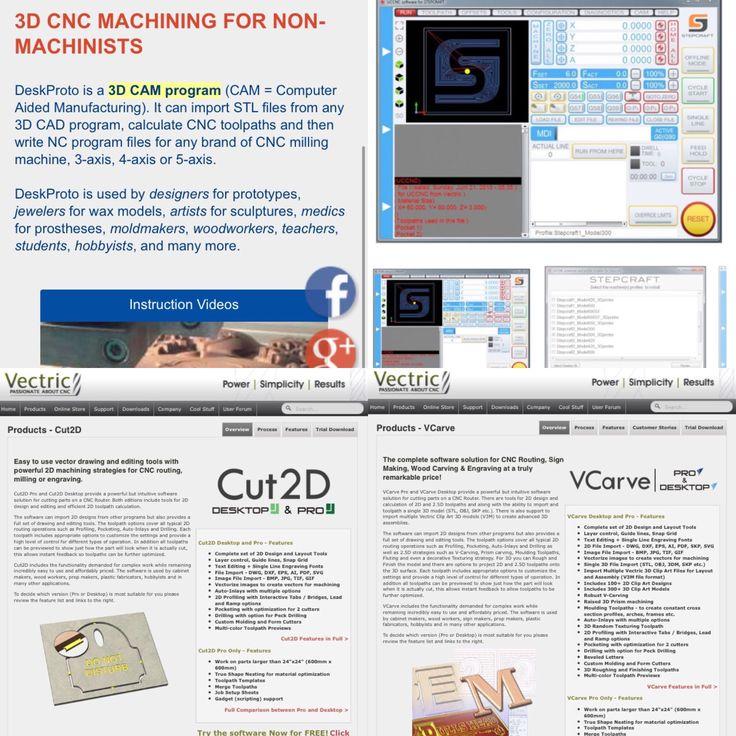 Vectric Cut2d : Pro AngularJS