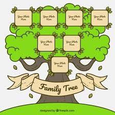 Resultado de imagen de arbol genealogico