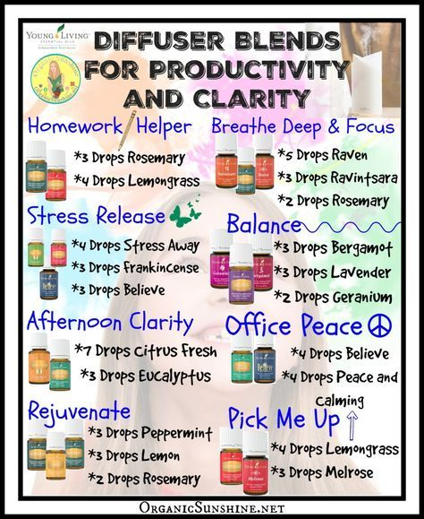 Diffuser Blends for Productivity and Clarity. Diffusing essential oil is a great way to create an upbeat emotional environment. Therapeutic grade essential oils are known to have a major impact on emotions.