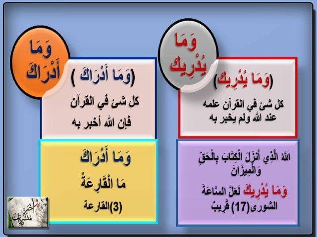 معاني بعض الألفاظ المتشابهة في القرآن الكريم ملتقي مقاومي التنصير Quran Islam