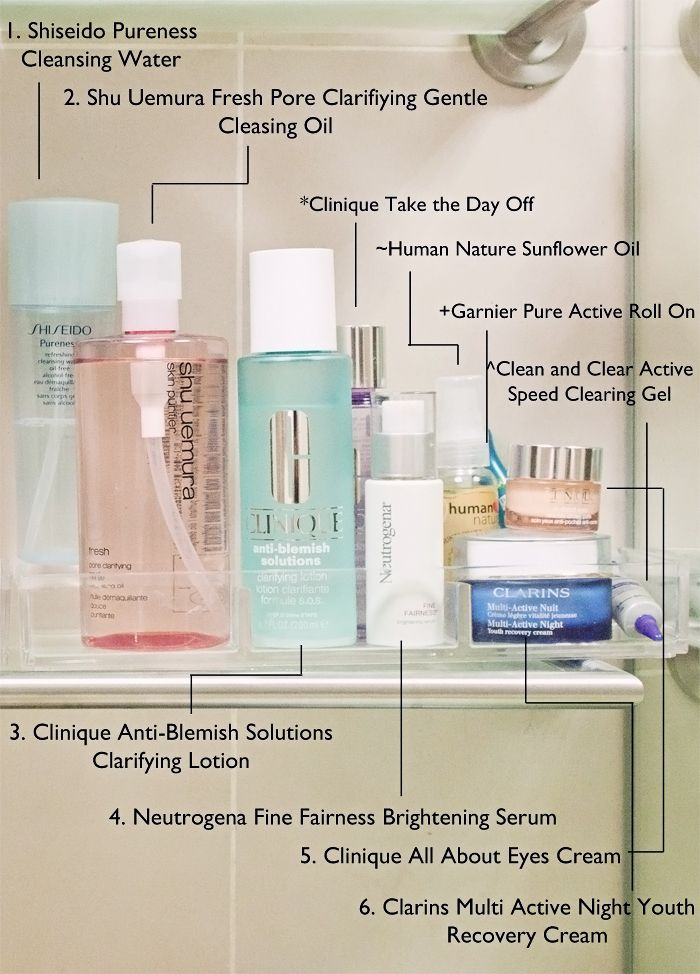 The Prioress Makeup: My Asian Skincare Routine