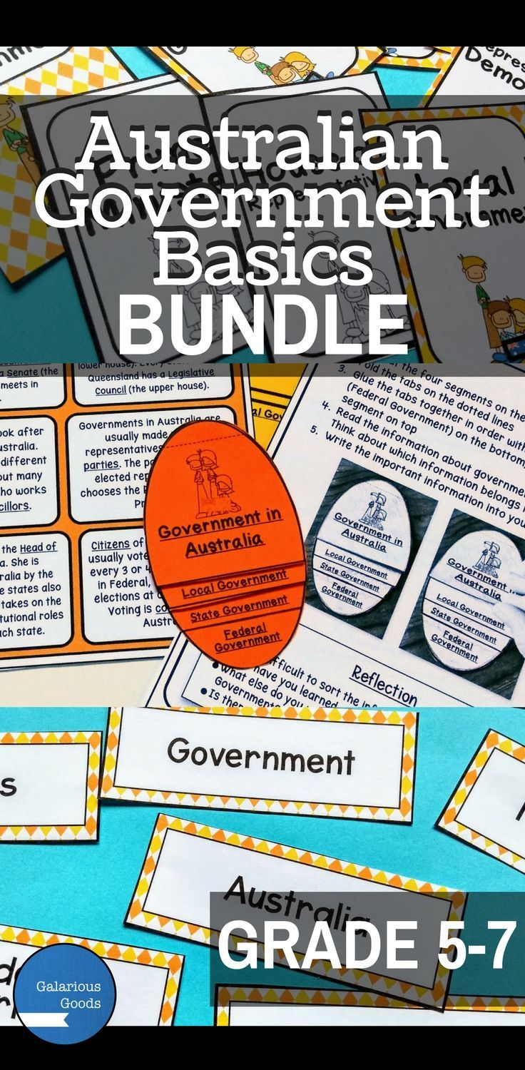 Introduce your students to government in Australia with this look at Australian Government structure, voting rights and citizenship. This bundle includes a mini unit, vocabulary games, word wall and posters. #Australianresources #australianteachers #australiancurriculum #teachingresources #socialstudies #civicsandcitizenship