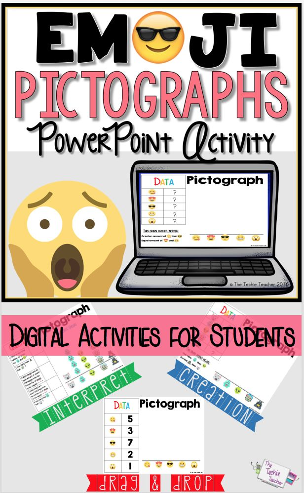 Use these digital PICTOGRAPH resources to introduce graphing. Students LOVE emojis so they will LOVE these activities. Drag and drop emojis and type in text boxes using PowerPoint. Students do NOT have to have Google accounts in order to use this.