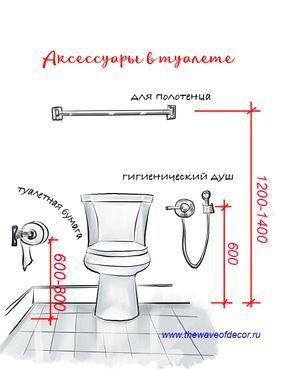 Toilet measurement