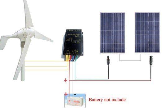 Sustentabilidade Energética Solar Termosolar e Eólica : Sistema Híbrido Eólico Solar Fotovoltaico Residenc...