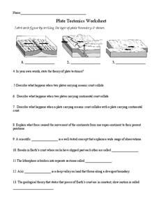 Theory Of Plate Tectonics Worksheet Worksheets For School - Kaessey