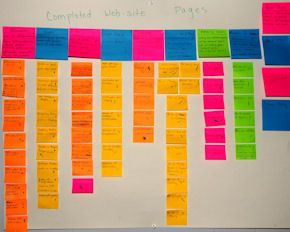 track your goals with a sticky goal chart.