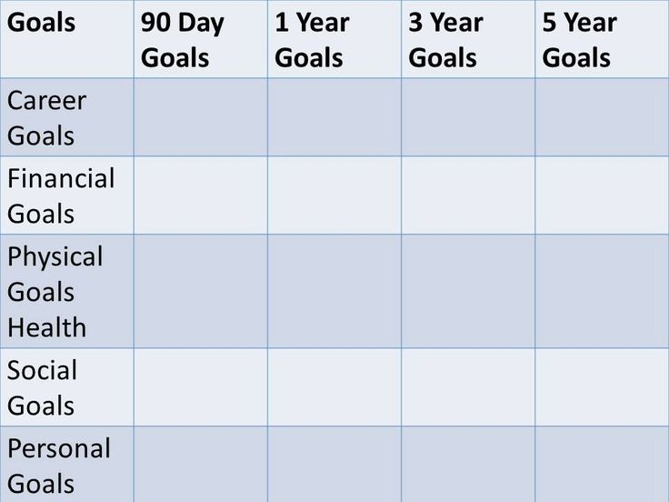 Financial Plan Template Sample Comprehensive Personal Financial