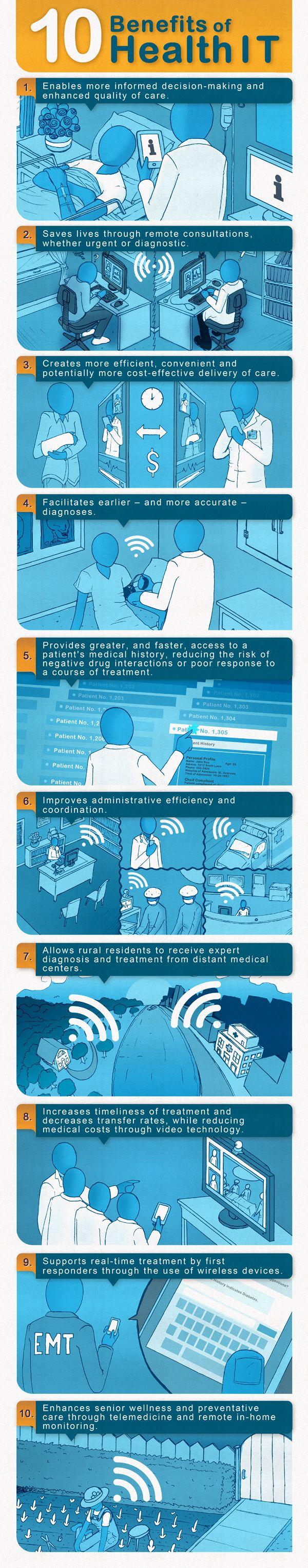 Well summarized: 10 Benefits of #HealthIT Infographic #healthcare #innovation #entrepreneur