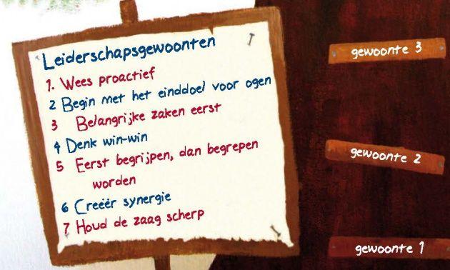 Persoonlijk leiderschap meegeven aan je leerlingen - CPS.nl