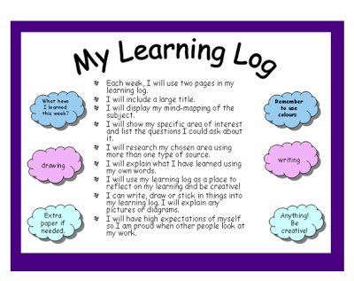 17 Best ideas about Learning Log on Pinterest | Teaching ...