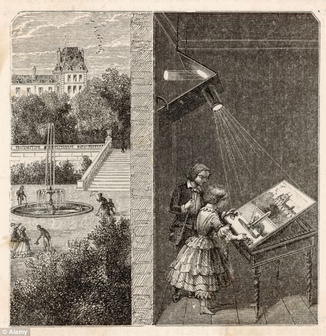 Container / Contained   NGI / Vermeer Project Reference image. Camera Obscura.   ...     ...  Camera Obscura 1860s
