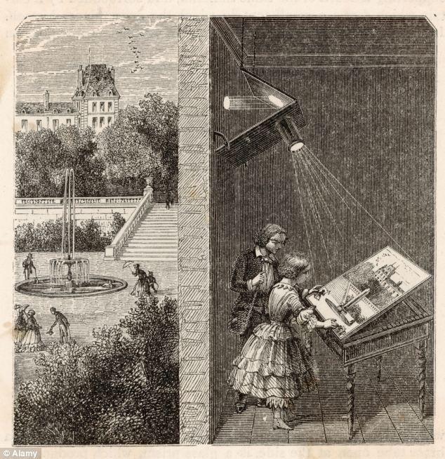 Camera Obscura 1860s