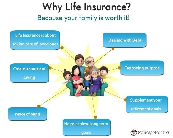 Life Insurance Policies Are Unique And Depend On Your Personal And