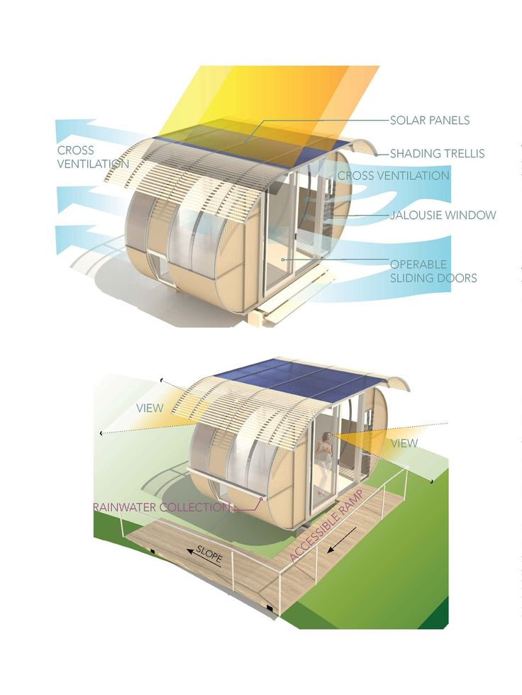 Fabulous Prefabs 13 Luxury Portable Abodes That'll Move