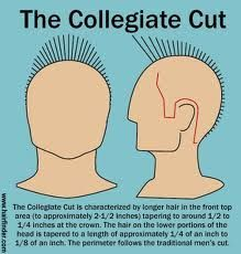 diagram haircut - Buscar con Google