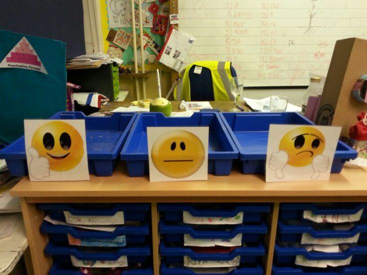 15 best Childrenu0027s self assessment images on Pinterest Education - self assessment