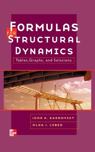 13 best mechanical engineering images on pinterest mechanical formulas for structural dynamics tables graphs and solutions mcgraw hill handbooks fandeluxe Image collections