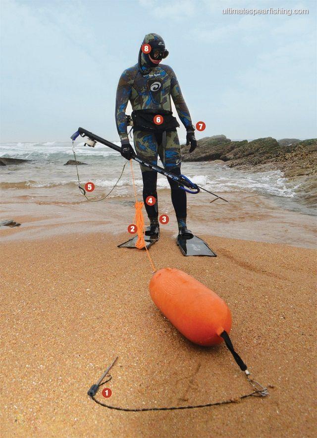 USM - Shore Dive Setup