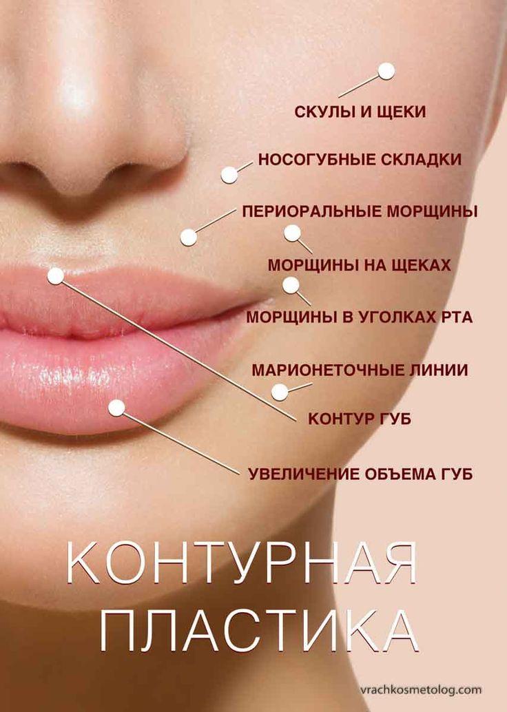 Контурная пластика лица: описание процедуры #косметолог