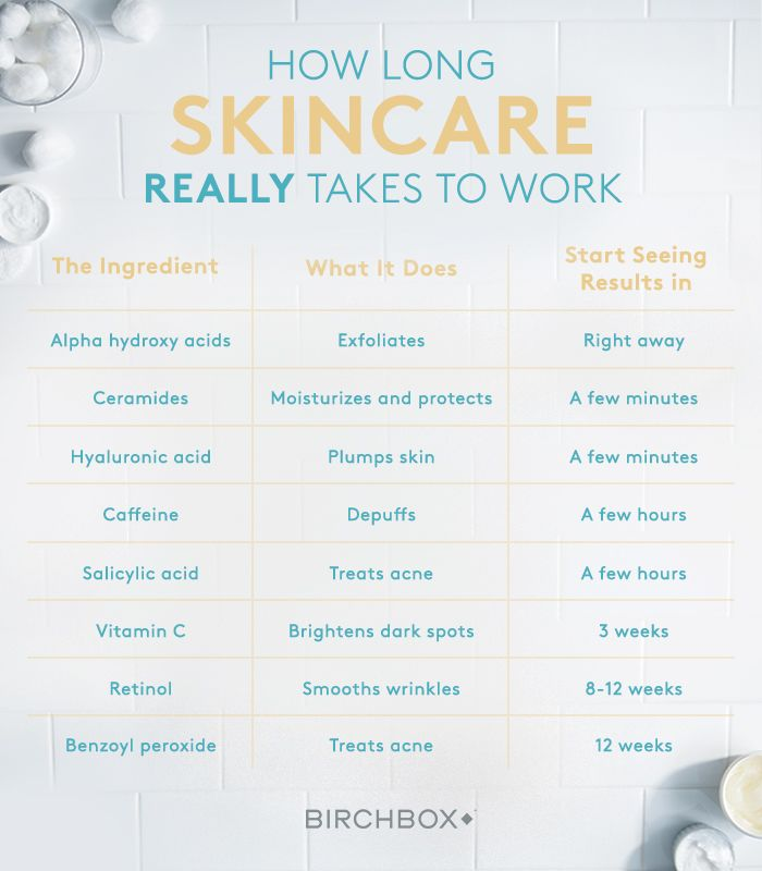 Retinol? Caffeine? How long does it take to work on your skin.