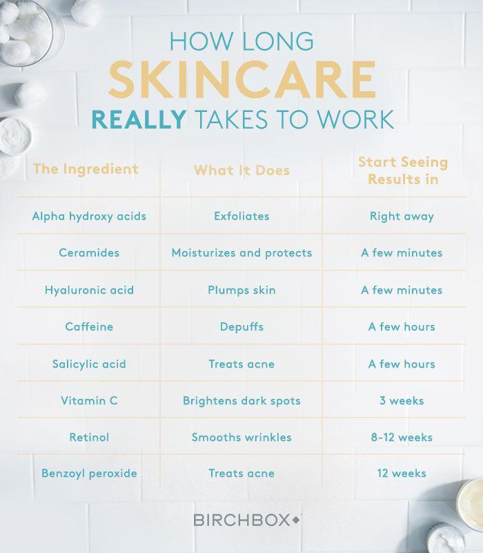 Skin Care Tips: Benefit Cosmetics Puff Off! Under Eye Gel