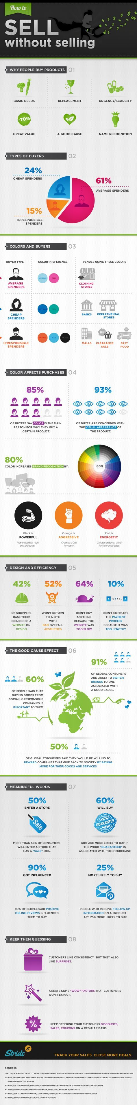 Daily Infographic | A New Infographic Every Day | Data Visualization, Information Design and Infographics | page 4