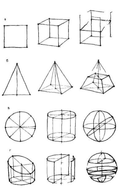 Как научиться рисовать конструктивно?