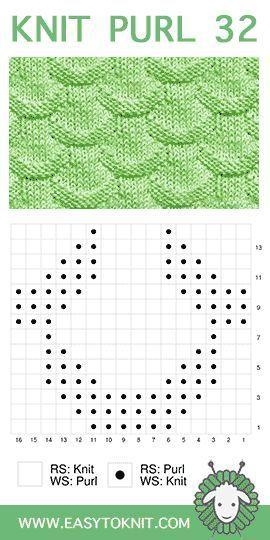 Muster mit Strickmuster – #KnitPurl #Pattern #socks