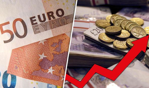 Pound V euro: GBP exchange rate strikes three-month high on upbeat manufacturing data