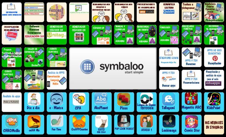 AUDICIÓN Y LENGUAJE: SYMBALOO: Uso de tablets y otros recursos TIC en Audición y Lenguaje