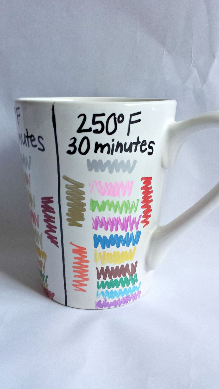 250 degrees for two hours Is the best for the sharpie mugs! Wish I would have known it.