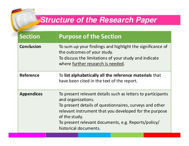 How To Write A Research Paper In 2020 Research Paper Writing Sites Essay Writing