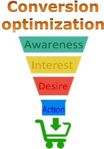 Conversion Optimization: Do It in A Right Way for Your Online Store