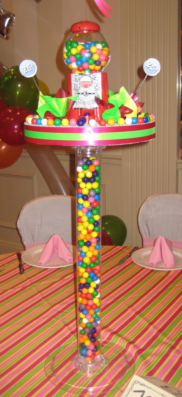 112 best candyland table centerpiece ideas images on pinterest centerpiece ideas decorating - Candyland party table decorations ...
