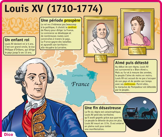 Fiche exposés : Louis XV