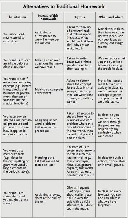Best images about Ideas for Gifted Curriculum on Pinterest