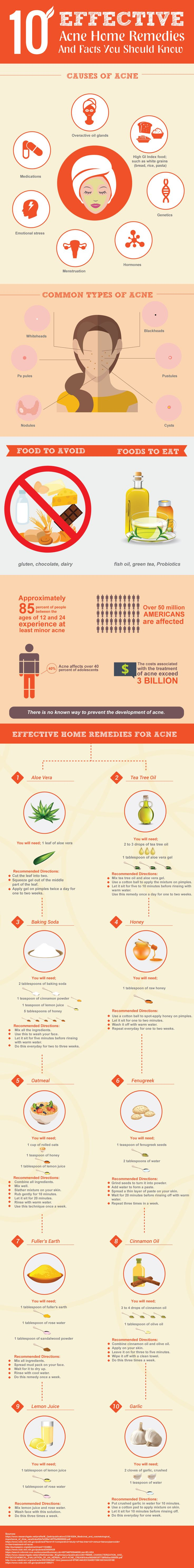 Have you ever tired any home remedies for acne before using counter medication? Well you should! In this infographics, you will see 10 remedies with exact easy steps needed. You will also learn some interesting facts about acne. Acne is one of the common skin problems that almost everybody encounters. Surprisingly enough, most of the acne breakout can be cured, even prevented using you kitchen ingredients! #infographics