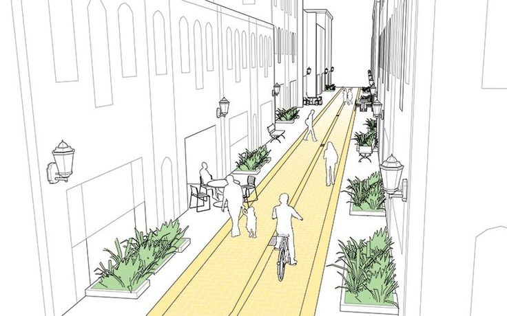 Commercial Alley - National Association of City Transportation Officials