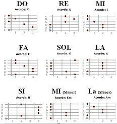 ... guitarra http www killerqueen com ar 1 letra acordes guitarra 39 htm