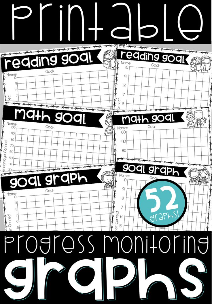 These premade, printable progress monitoring graphs are the perfect way to have students chart and record their own growth. They are perfect for student data binders or RTI & IEP meetings.