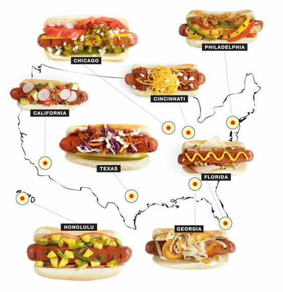 Styles Of Hot Dog Toppings