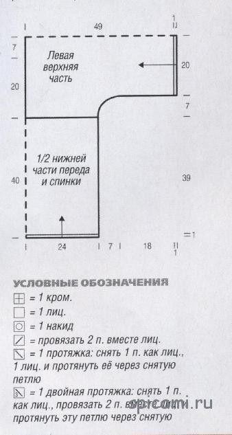 Обратите внимание на оригинальный крой: один и тот же ажурный узор связан вдоль и поперек. Размеры: 36-40 Вам потребуется: 450 г светло-бежевой пряжи Linarte (40% вискозы, 30% хлопка, 20% льна, 10% полиамида, 125 м/50 г); спицы № 4,5. Внимание! Стрелки на выкройке – направление вязания. Платочная вязка: лиц. и изн. р. -лиц. п. Лицевая гладь: