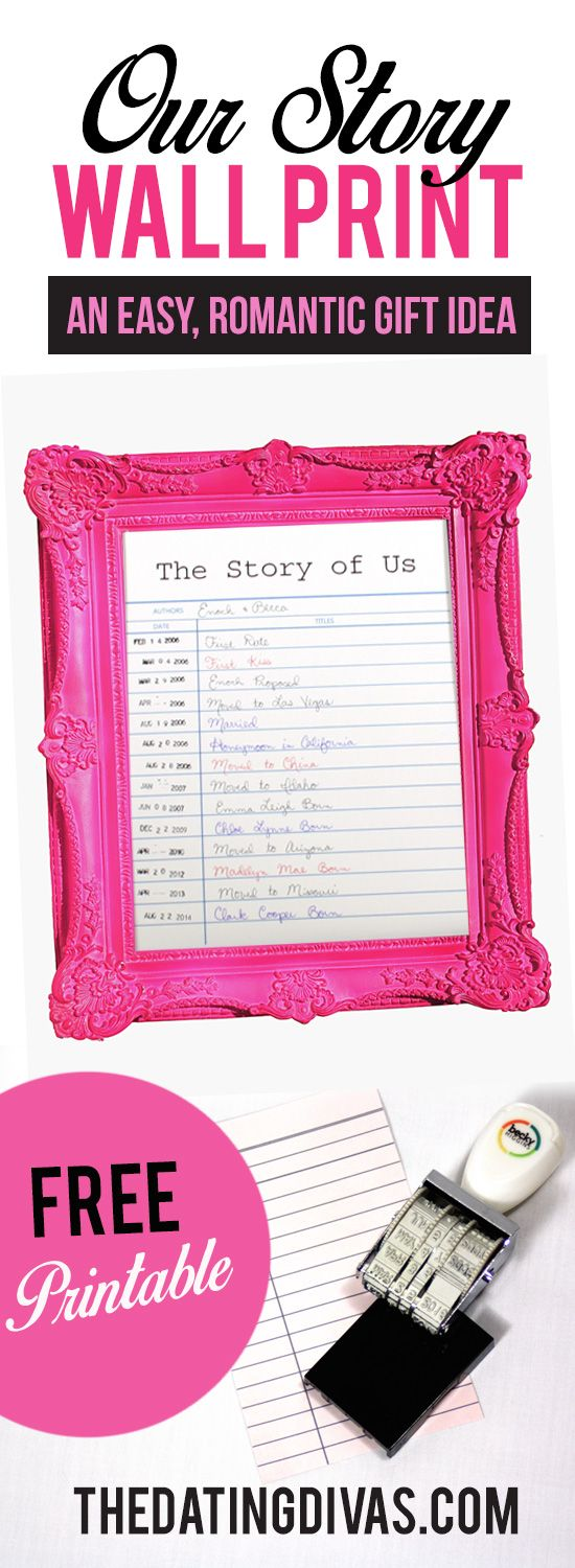 Such a cute gift idea- frame your love story! The free printable template and coordinating card make it so EASY to do! www.TheDatingDivas.com